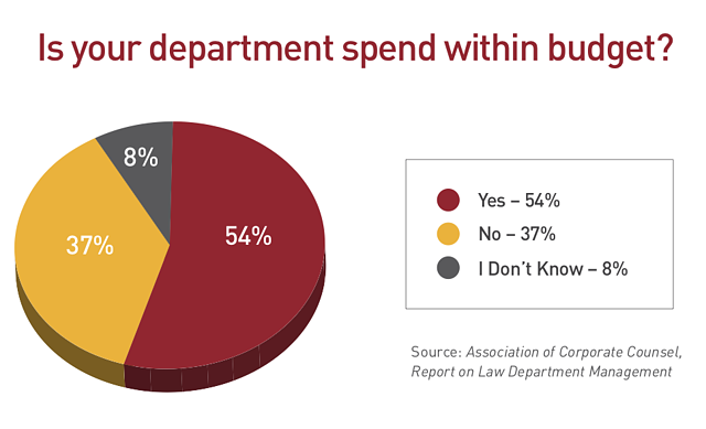 XAKIA_Blog Graphic_Budget spend_No logo.png