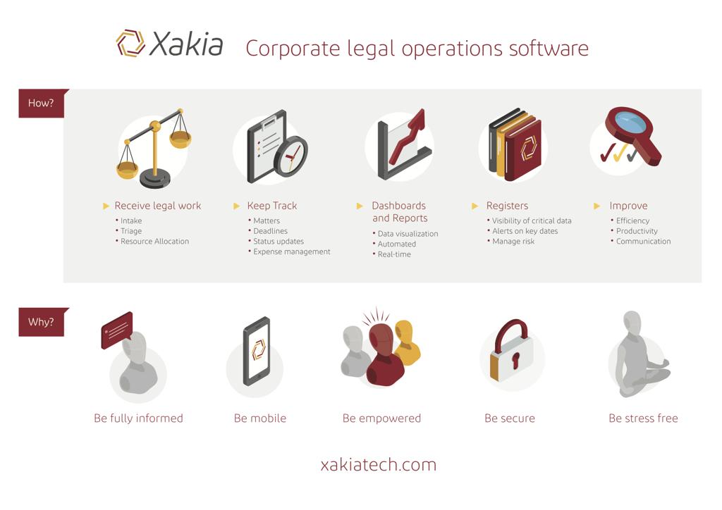 Xakia-info-graphic.png