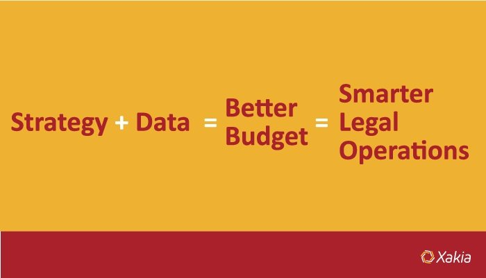 SmarterOperations_Blog