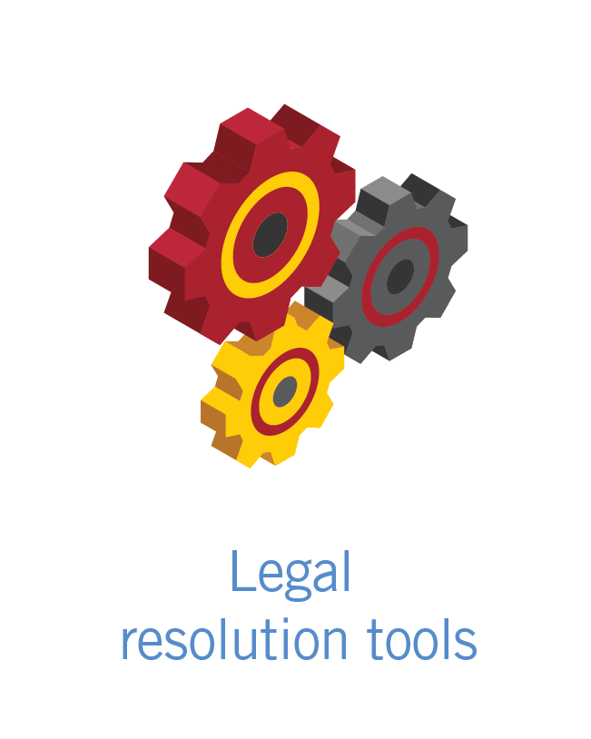 Legal Resolution Tools